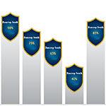 iList Template InfoGraphics Premium Style 40