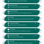 iList Infographic Premium Style 03